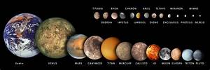 1000+ images about Cosmos - Solar System Bodies on ...