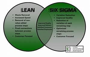 Lean Enterprise Partners  Blog