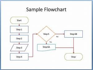 8  Flowchart Templates