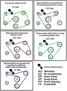 Serpentine Belt Questions - Page 2