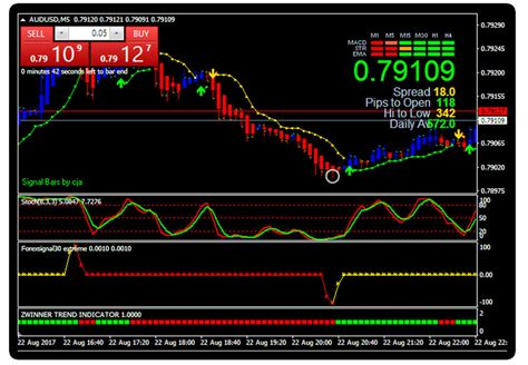 mt4 trading forex indicator forex trading system best mt4 trend