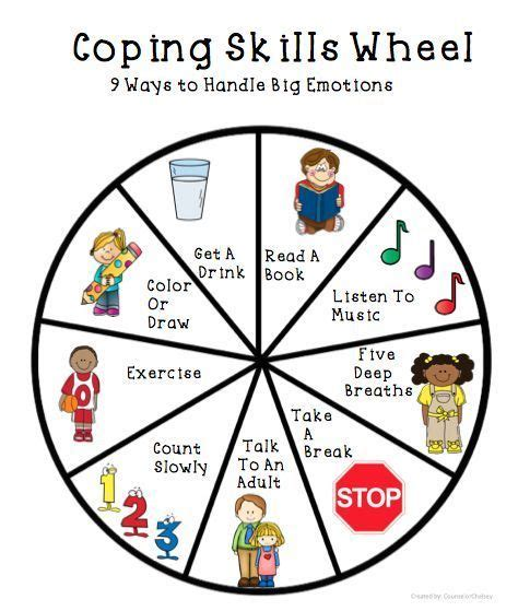 coping skills activities   regulation lessons