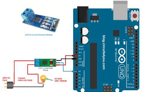 Current Measurement Problem With Acs Sensor