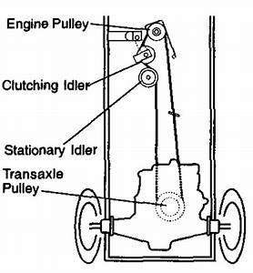 Craftsman 42 Mower Deck Belt Diagram Pictures To Pin On Pinterest