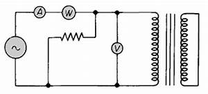 open circuit and short circuit tests exciting admittance With shortcircuit or impedance test