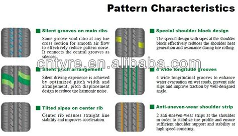 Hot Sale Pcr Tyre Price List 195/60r15 From China Car Tire