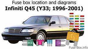 Fuse Box Location And Diagrams  Infiniti Q45  1996