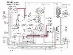 Alfa Romeo Giulietta Spider Veloce 10107 Wash System