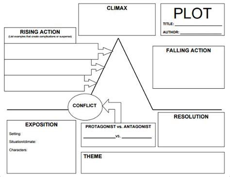 Plot Diagram Template Floridaframeandart Modern Cv Plot Diagram Pdf Plot