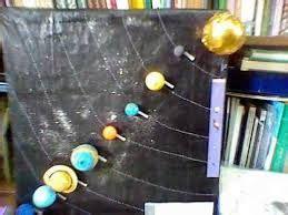 maquetas del sistema solar buscar con planetario pinterest