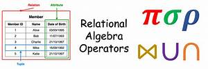 A Quick Guide To Relational Algebra Operators In Dbms