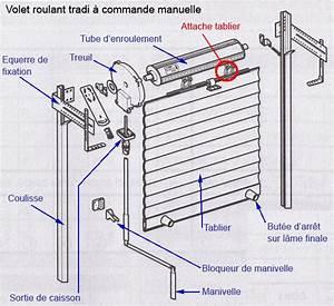 Fixation volet roulant electrique for Systeme electrique volet roulant