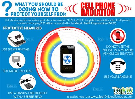 What You Should Be Doing Now To Protect Yourself From Cell