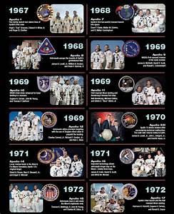 25+ Best Ideas about Apollo Missions on Pinterest | NASA ...