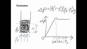 Fluidization