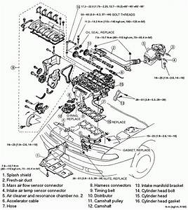 2000 Mazda Protege Engine Diagram