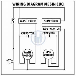 Rangkaian Kabel Mesin Cuci 2 Tabung