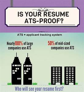this infographic shares formatting tips to make sure your With ats proof resume