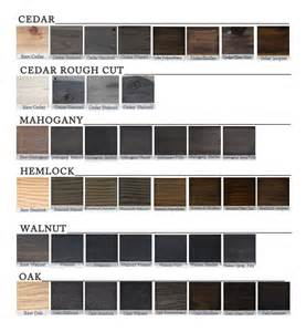 interior wood stain colors home depot exciting interior wood stain colors ideas home depot pictures design ideas dievoon