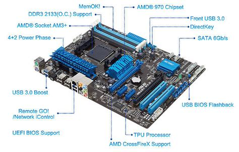 ma  motherboards asus usa