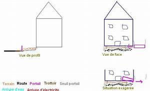 Portail Coulissant En Pente : portail coulissant en pente ~ Premium-room.com Idées de Décoration