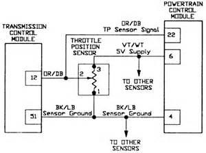 similiar throttle body sensor diagram keywords 1 throttle position sensor tps wiring schematic 1993