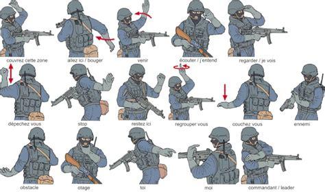 association loi 1901 bureau le langage des signes