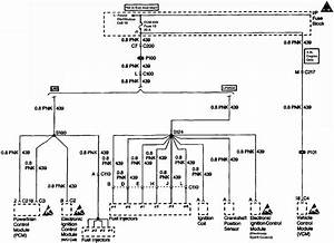 1996 Blazer  U0026 S10 Fuse 10 Wiring Diagram Gif By Swartlkk