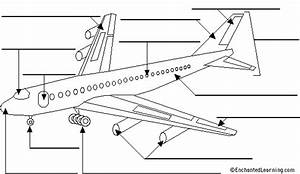 Label The Airplane In English Printout