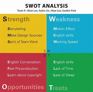 Swot analysis of hotel industry essay