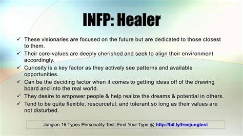 Infp (my Meyers Briggs Type)