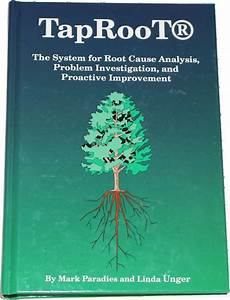 Root Cause Analysis Reference Set  Latest  Most Complete