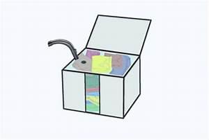 Aufbewahrung Für Bettdecken : vakuum box mit integriertem vakuumbeutel praktisch zum verstauen ~ Markanthonyermac.com Haus und Dekorationen