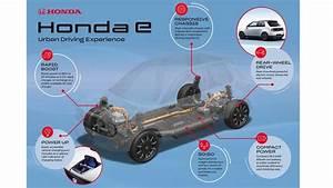 Honda E Dedicated Ev Platform Equipped With 35 5 Kwh Battery