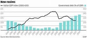Struggling Italian economy poses potential threat to whole ...