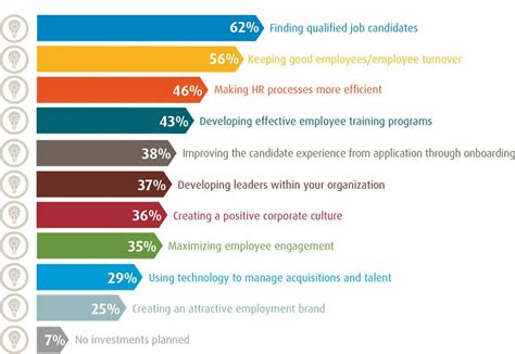 hireright benchmark report reveals recruiting