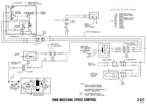 1968 mustang wiring diagrams evolving software 1968 mustang wiring diagrams evolving software