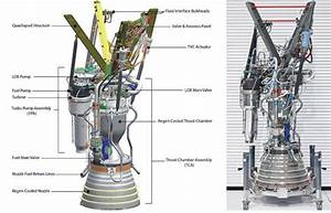Spacex - Falcon 9 Merlin Engine Thrust Vectoring