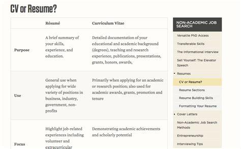 resume reader resume ideas