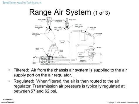 diagram eaton 13 speed air diagram