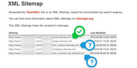 Delete Your Pages Rank Higher Search Index Bloat