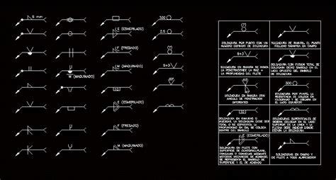 simbolos de soldadura en autocad descargar cad  kb