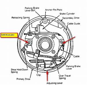 For A 1999 Ford F 150 Horn Wiring Diagram