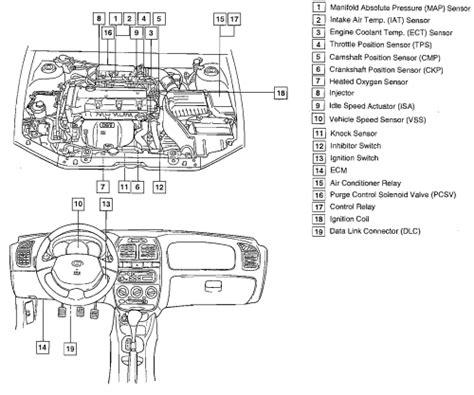 Hyundai Engine Diagram Of 1 6l by Repair Guides