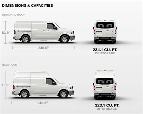 Nissan Nv3500 Cargo Specifications Reefertek Usa