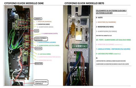 sostituzione vecchio citofono elvox foto citofoni videocitofoni  intercomunicanti plc forum