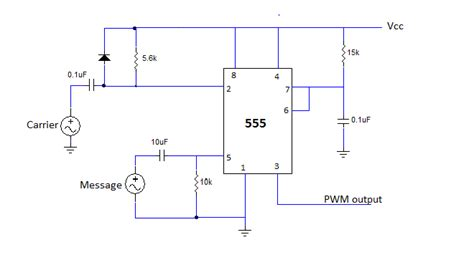 Pulse Width Modulation Pwm Using Timer