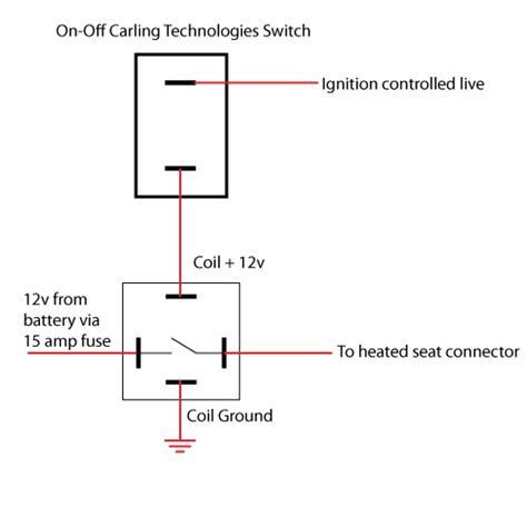 Wiring Land Rover Defender Heated Seats