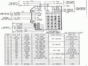 2003 Chevrolet Cavalier Wiring Diagram 1999 Chevrolet Tracker