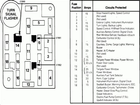 1992 Ford Bronco Fuse Box Diagram by 1988 Ford Bronco Fuse Panel Diagram Wiring Forums